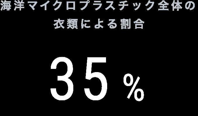 海洋マイクロプラスチック全体の衣類による割合35%
